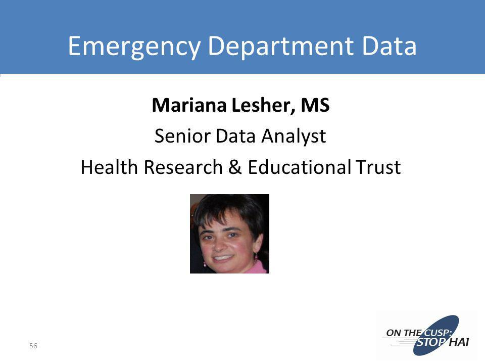 Emergency Department Data