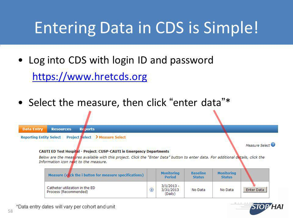 Entering Data in CDS is Simple!