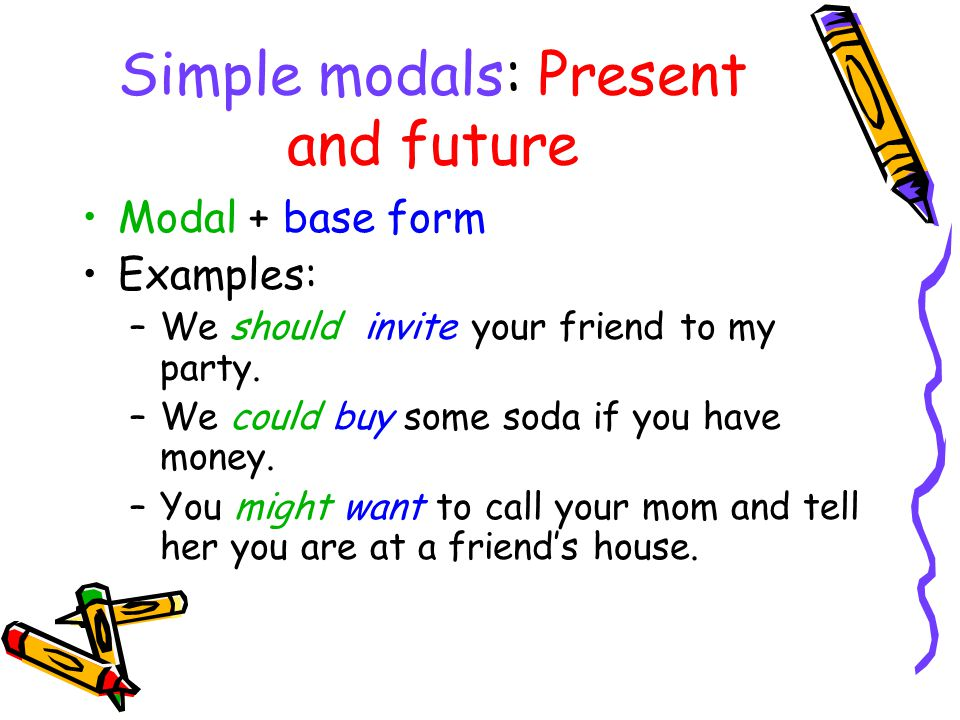 Simple modals: Present and future