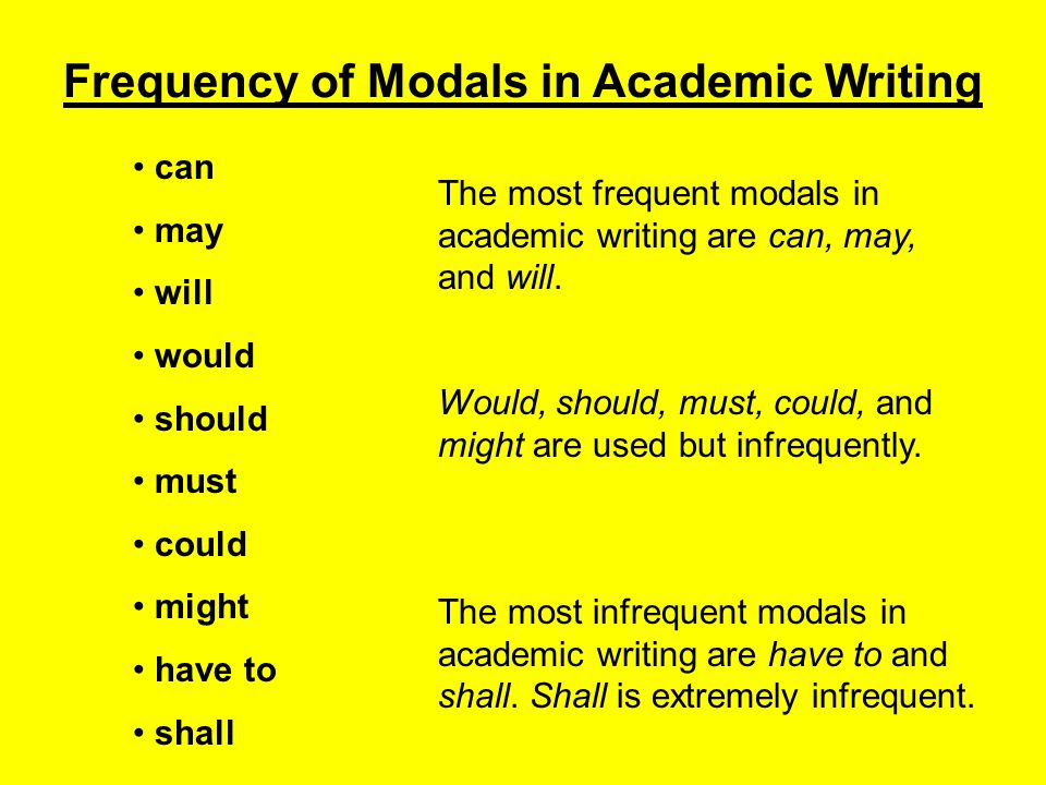 Frequency of Modals in Academic Writing