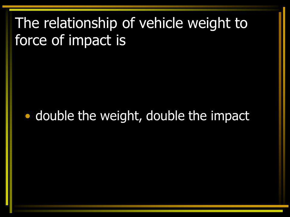 The relationship of vehicle weight to force of impact is