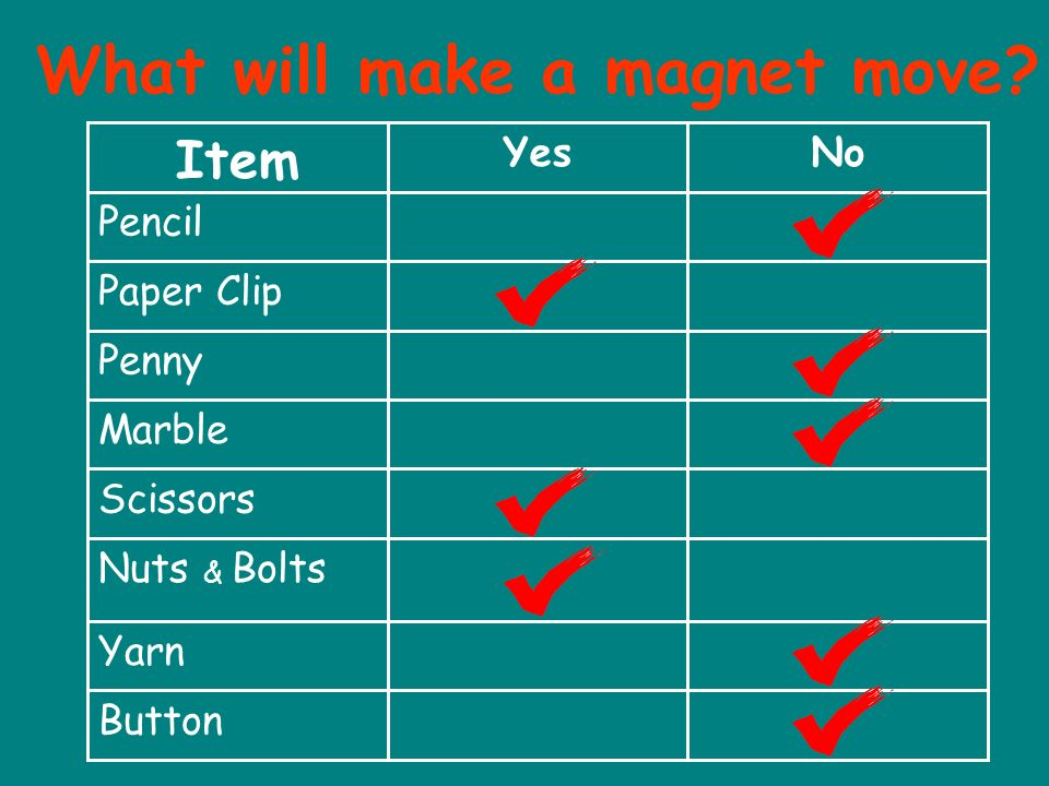 What will make a magnet move