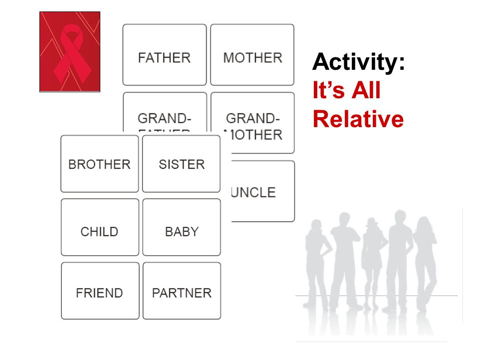 Activity: It's All Relative