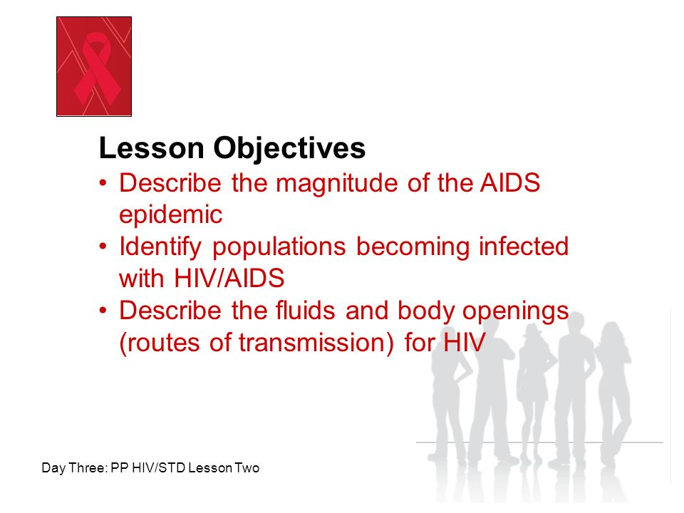 Lesson Objectives Describe the magnitude of the AIDS epidemic