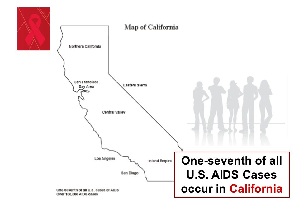 One-seventh of all U.S. AIDS Cases occur in California