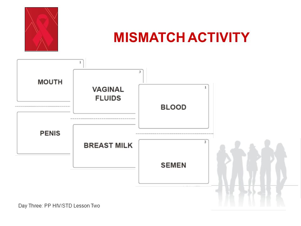 MISMATCH ACTIVITY Day Three: PP HIV/STD Lesson Two
