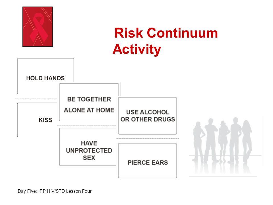 Risk Continuum Activity