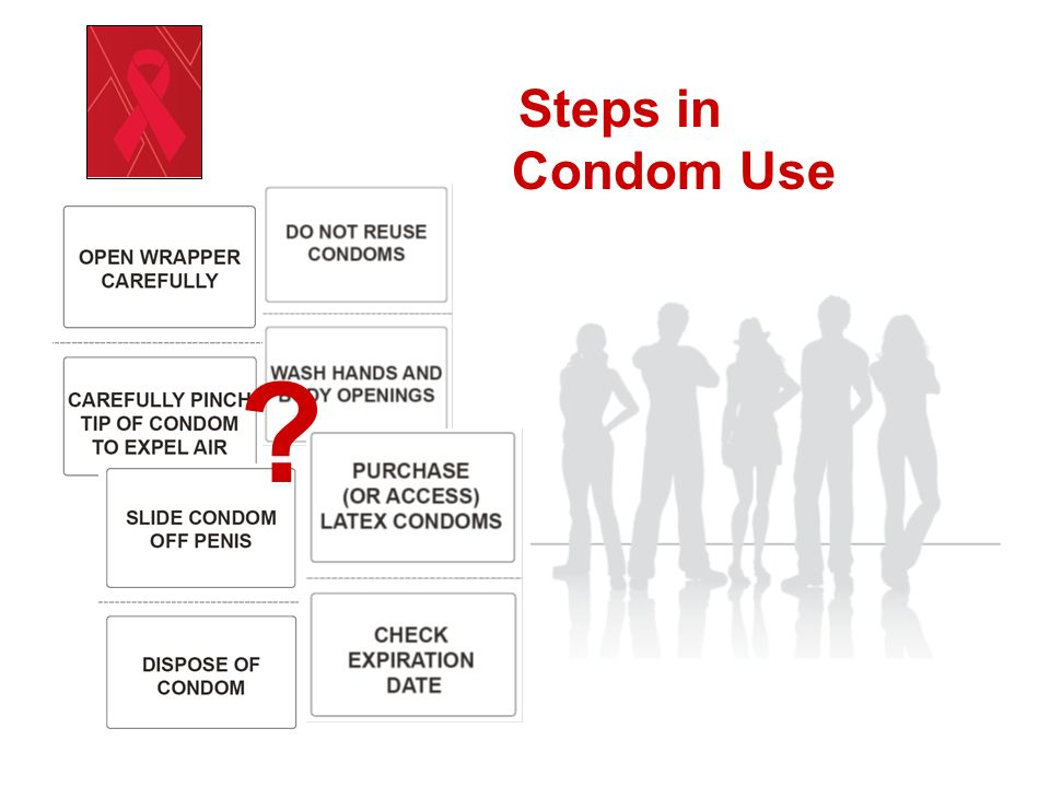 Steps in Condom Use