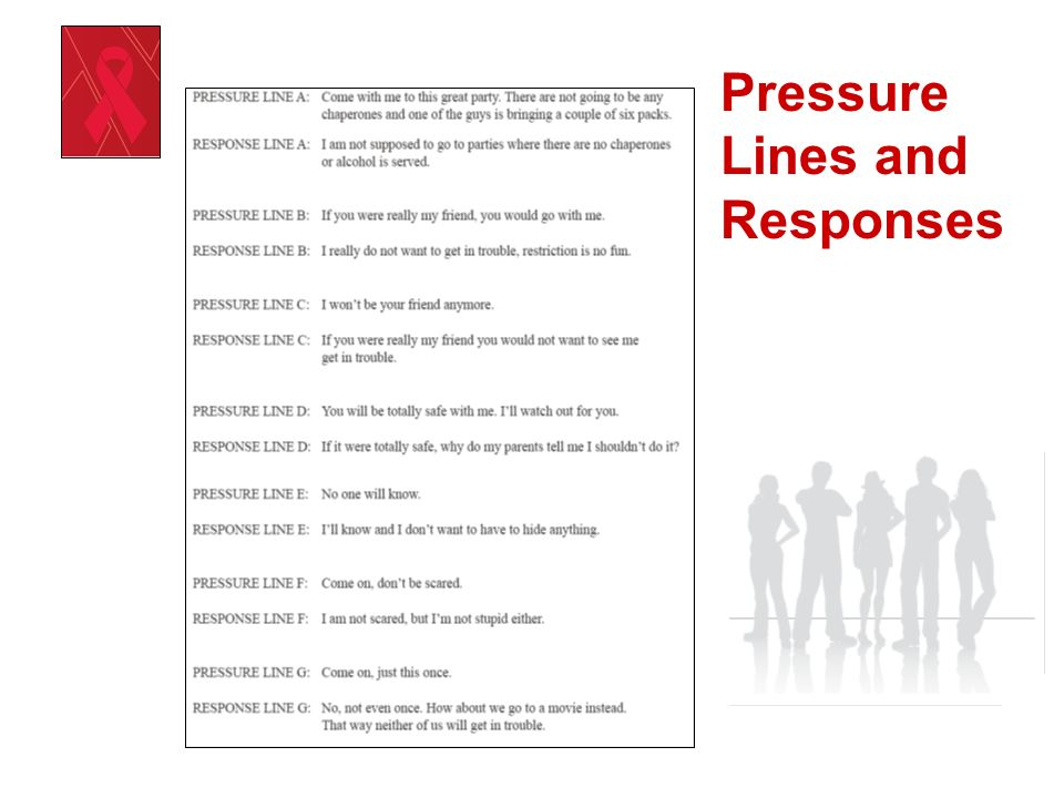 Pressure Lines and Responses