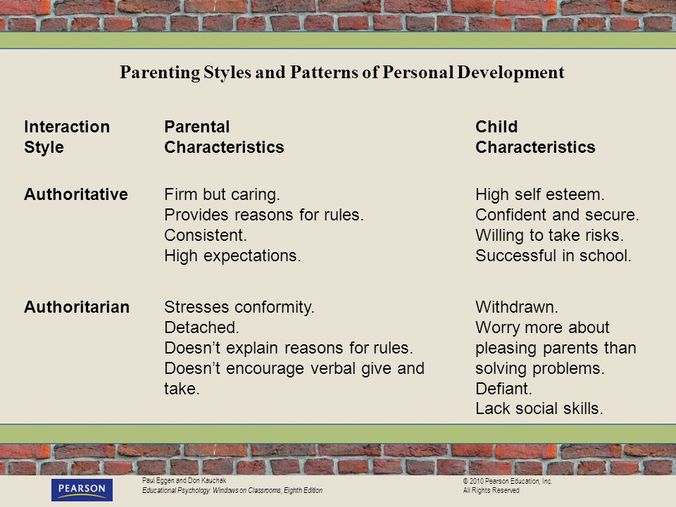 Parenting Styles and Patterns of Personal Development