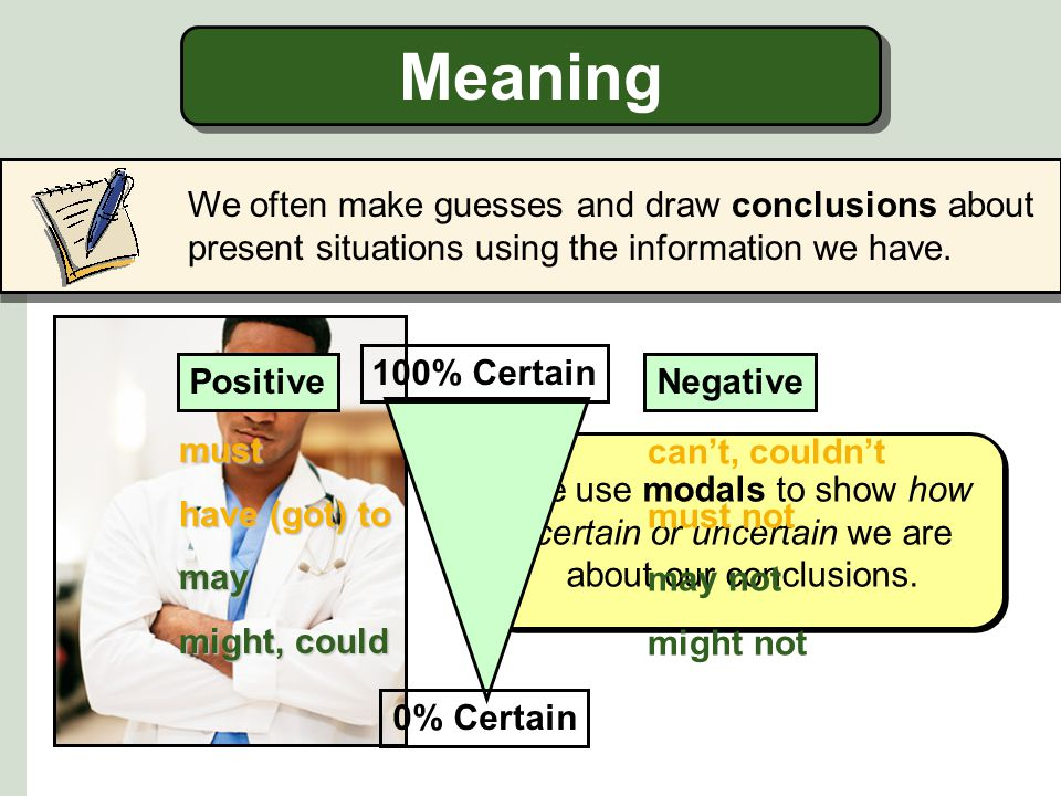 Meaning We often make guesses and draw conclusions about present situations using the information we have.
