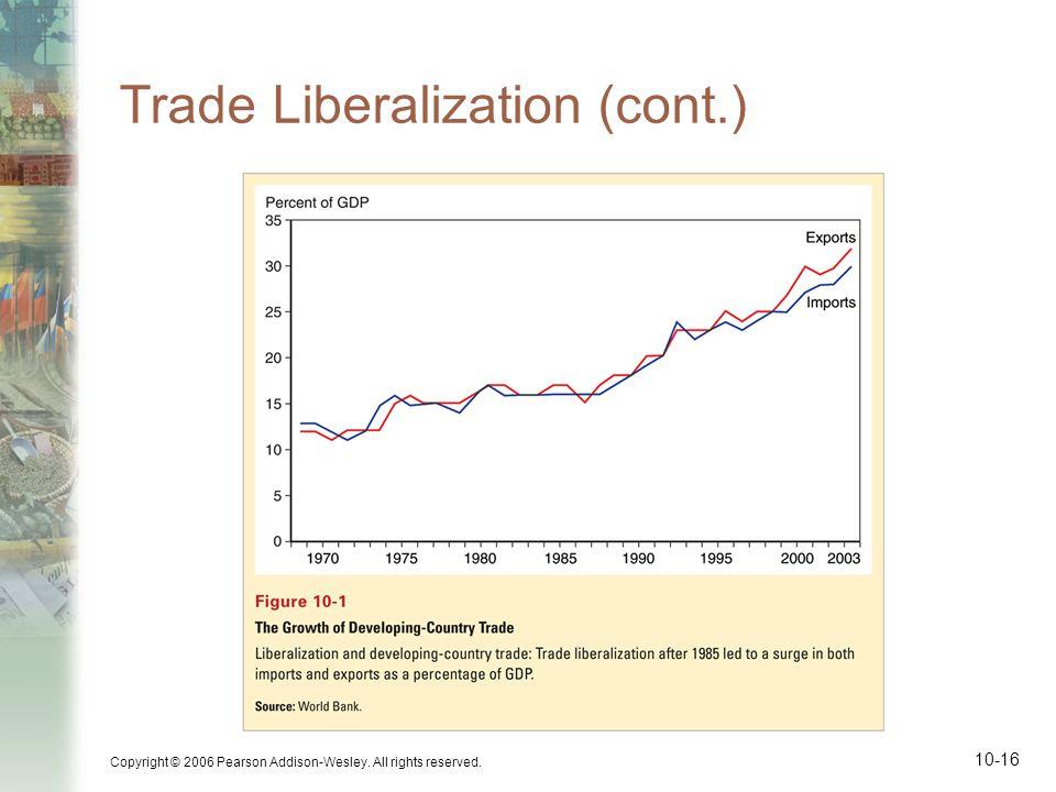 Trade Liberalization (cont.)