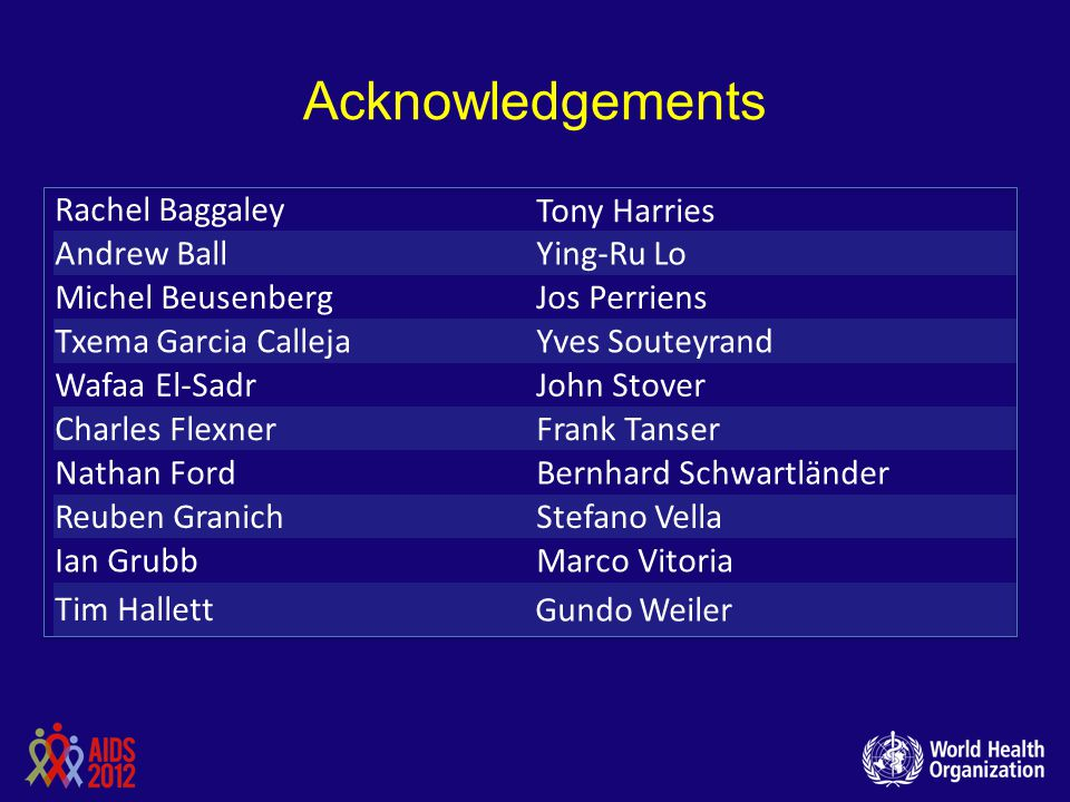 Acknowledgements Rachel Baggaley Tony Harries Andrew Ball Ying-Ru Lo