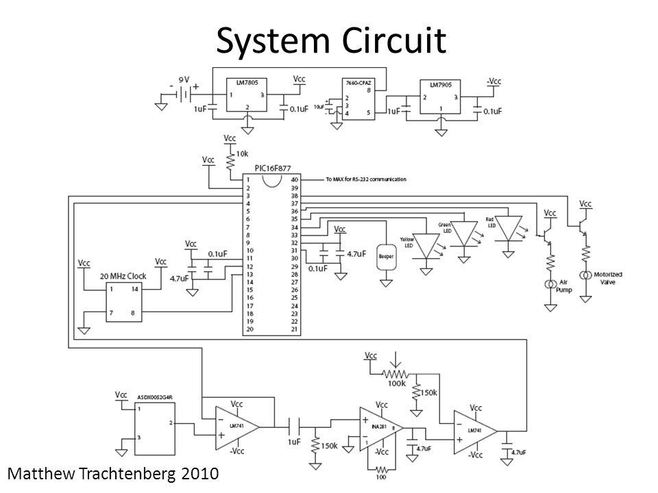 System Circuit Matthew Trachtenberg 2010