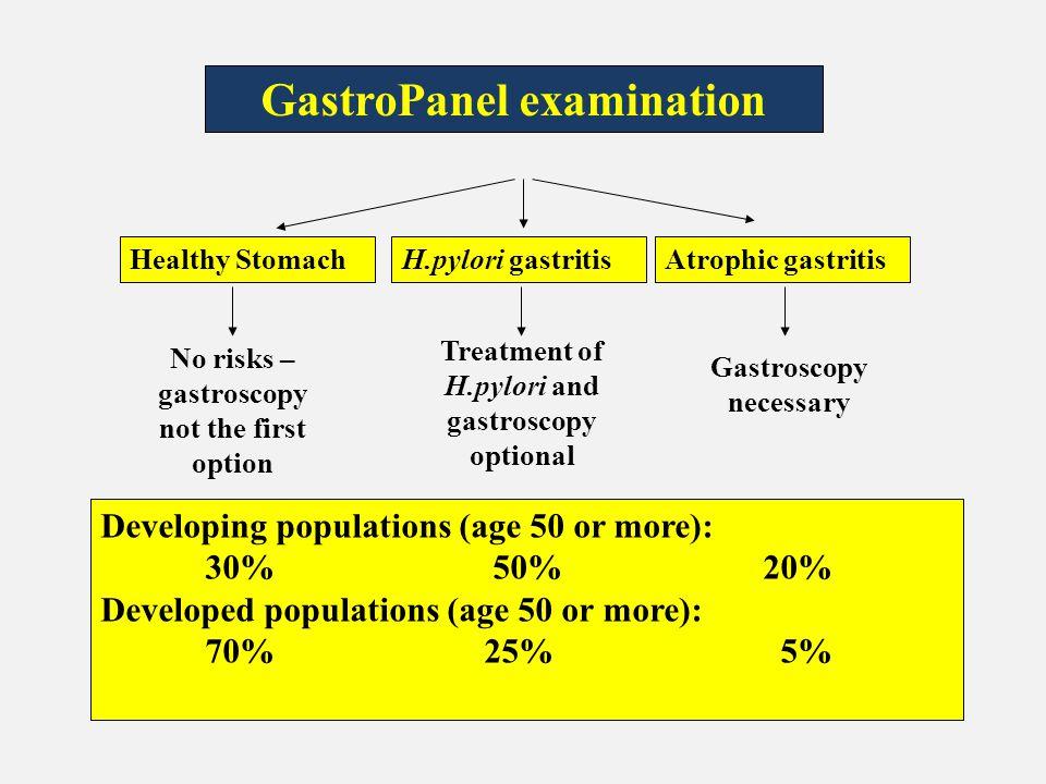 GastroPanel examination