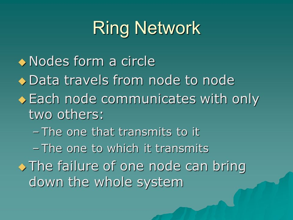 Ring Network Nodes form a circle Data travels from node to node