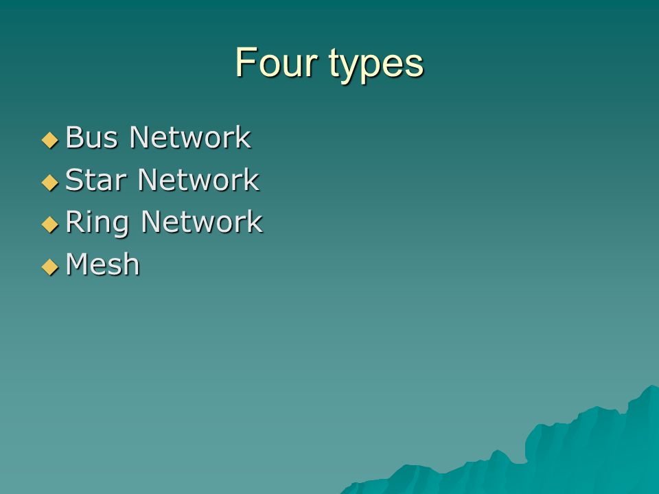 Four types Bus Network Star Network Ring Network Mesh