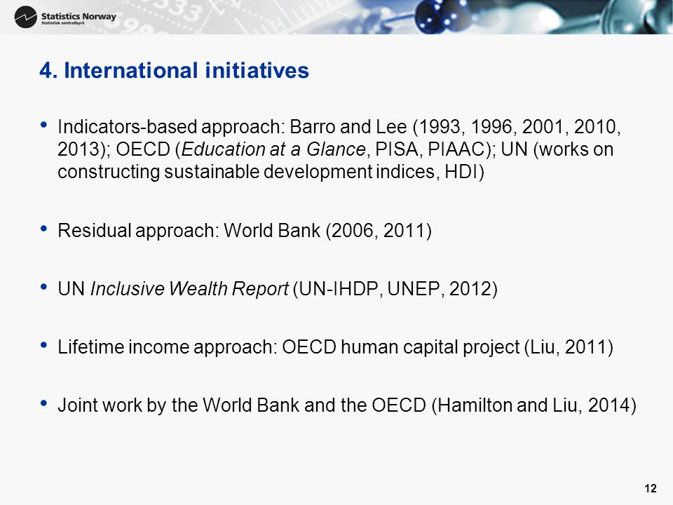 4. International initiatives