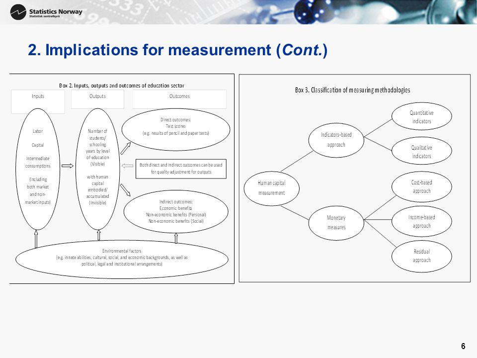 2. Implications for measurement (Cont.)
