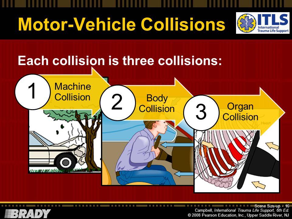 Motor-Vehicle Collisions