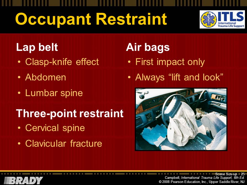 Occupant Restraint Lap belt Three-point restraint Air bags