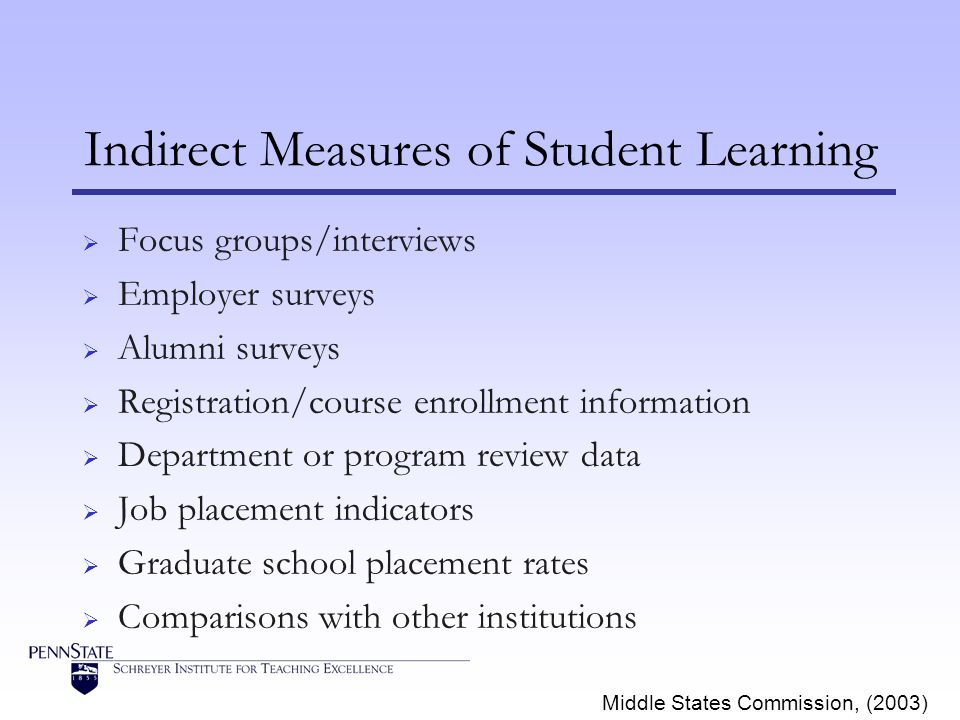 Indirect Measures of Student Learning