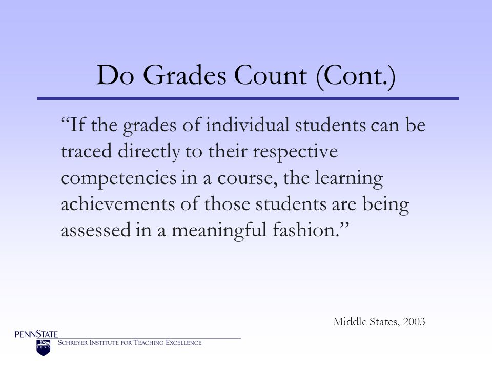 Do Grades Count (Cont.)
