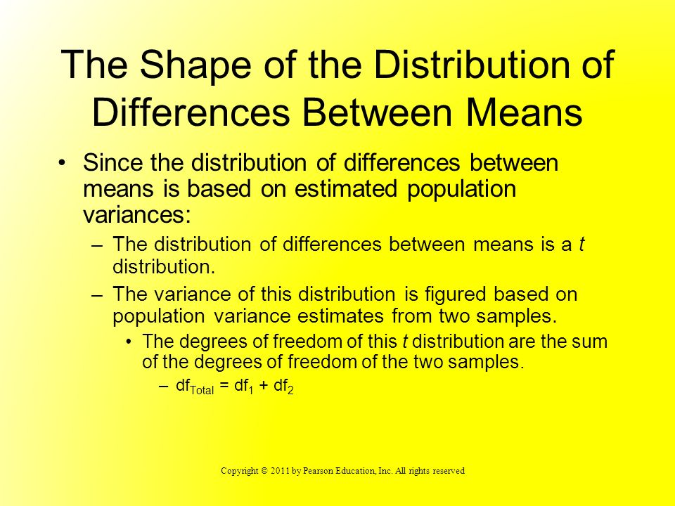 The Shape of the Distribution of Differences Between Means