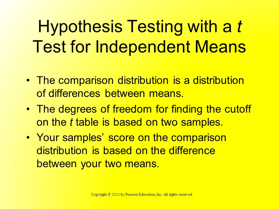 Hypothesis Testing with a t Test for Independent Means