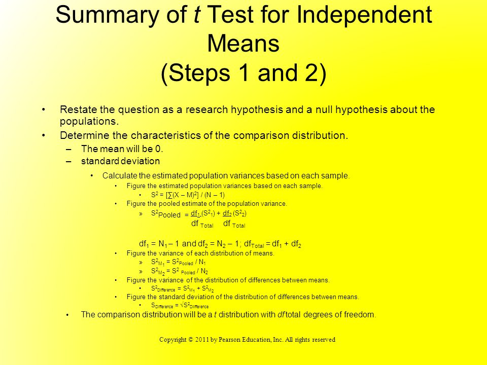 Summary of t Test for Independent Means (Steps 1 and 2)