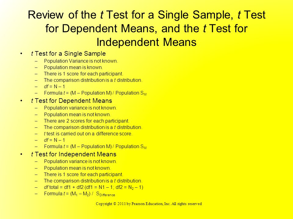 Review of the t Test for a Single Sample, t Test for Dependent Means, and the t Test for Independent Means