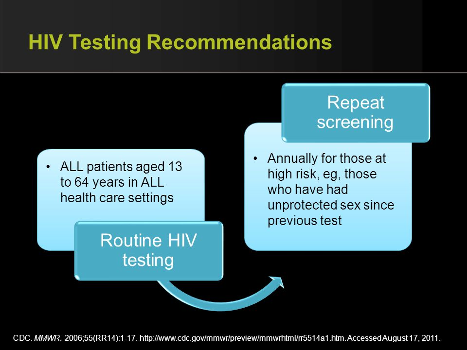 HIV Testing Recommendations