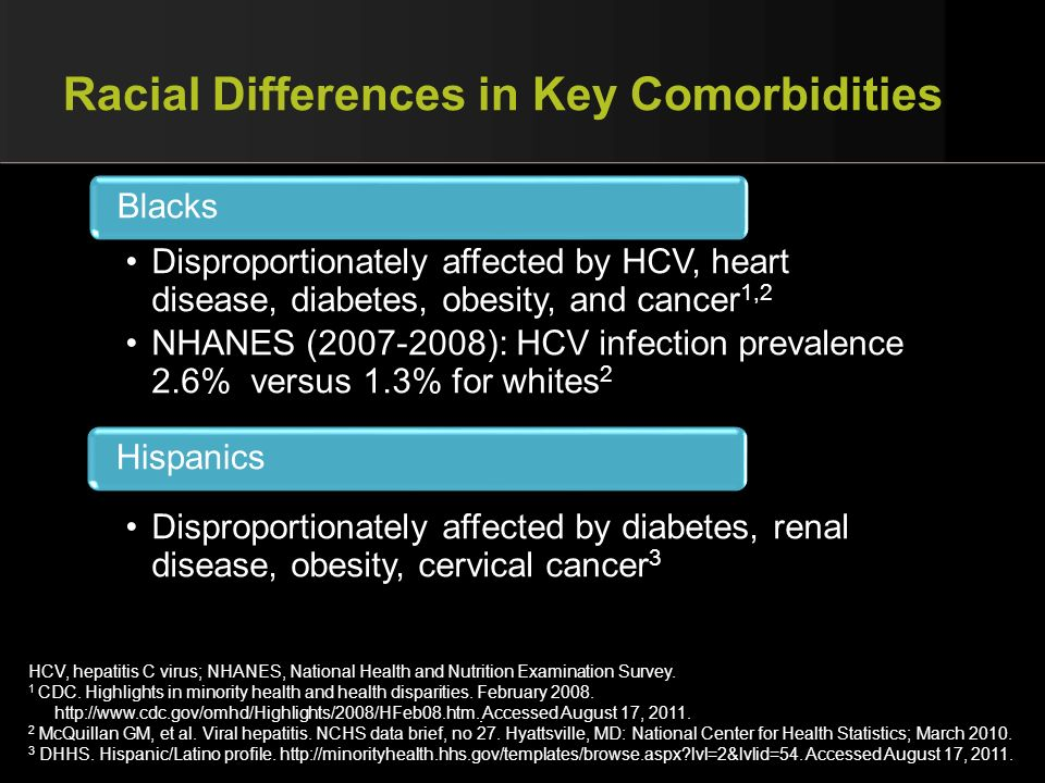 Racial Differences in Key Comorbidities