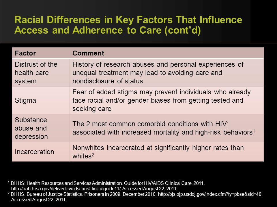 Racial Differences in Key Factors That Influence Access and Adherence to Care (cont'd)