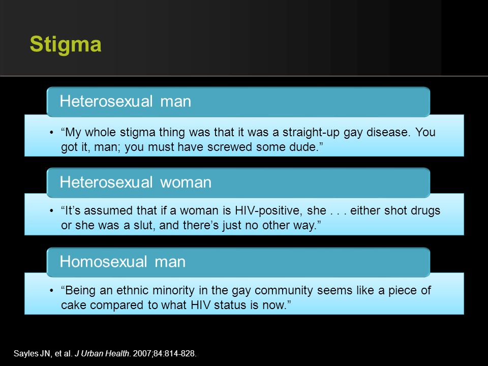 Stigma Heterosexual man Heterosexual woman Homosexual man