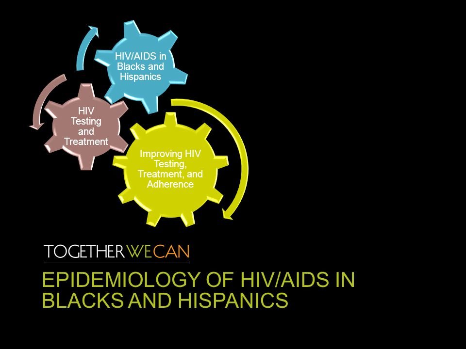 EPIDEMIOLOGY OF HIV/AIDS IN BLACKS AND HISPANICS