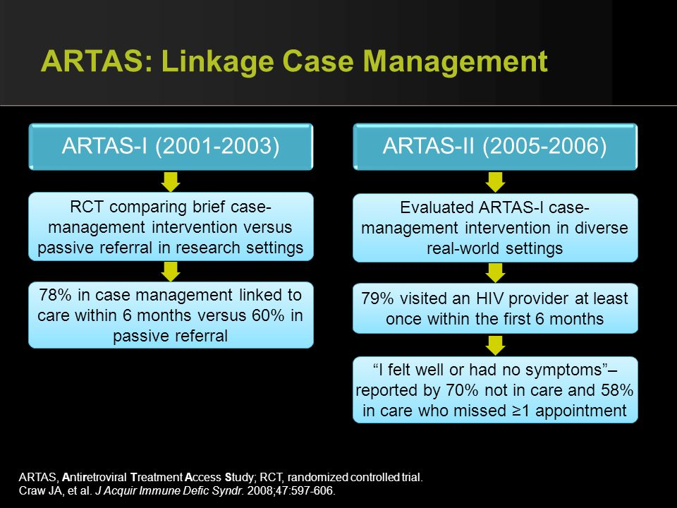 ARTAS: Linkage Case Management