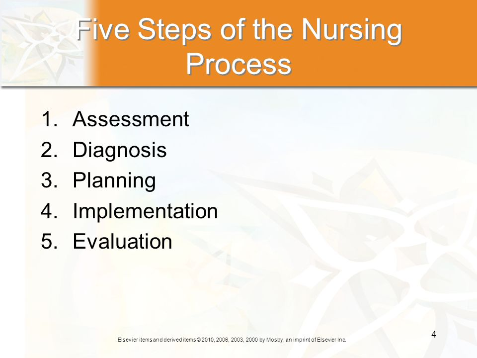 Five Steps of the Nursing Process