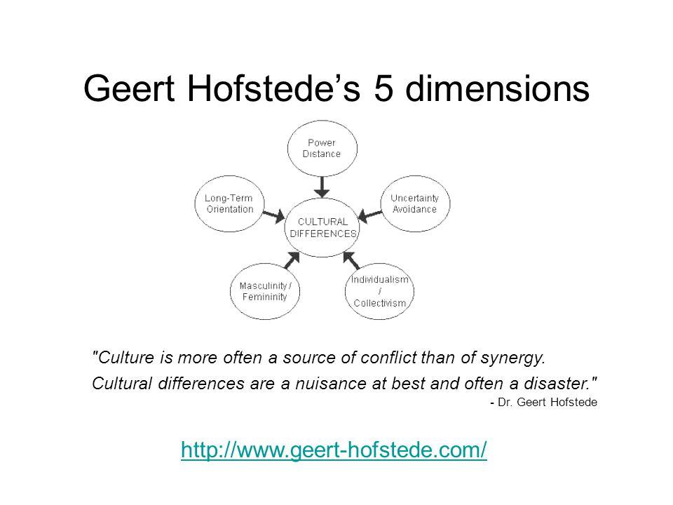 Geert Hofstede's 5 dimensions