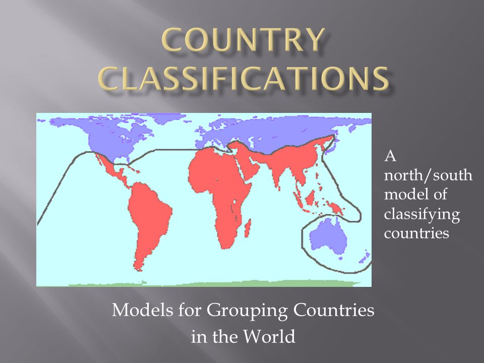 Country Classifications