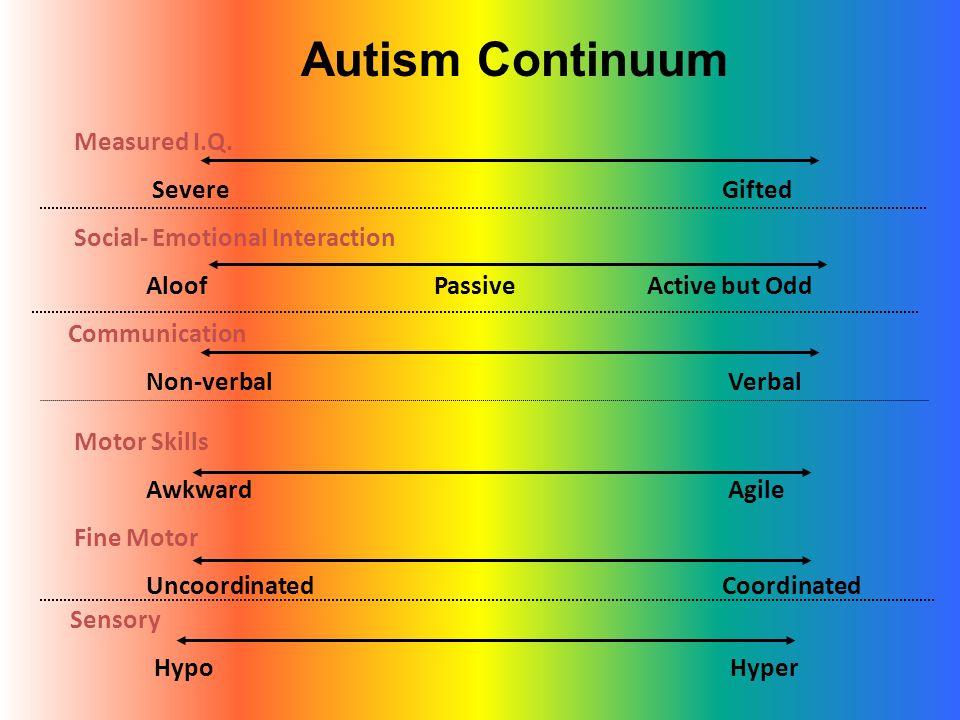 Autism Continuum Measured I.Q. Severe Gifted
