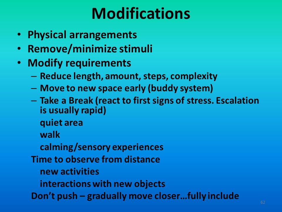 Modifications Physical arrangements Remove/minimize stimuli