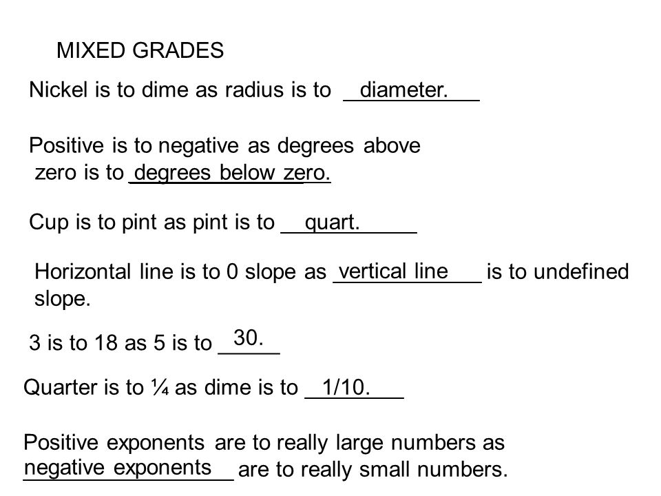 MIXED GRADES Nickel is to dime as radius is to ___________. diameter. Positive is to negative as degrees above.