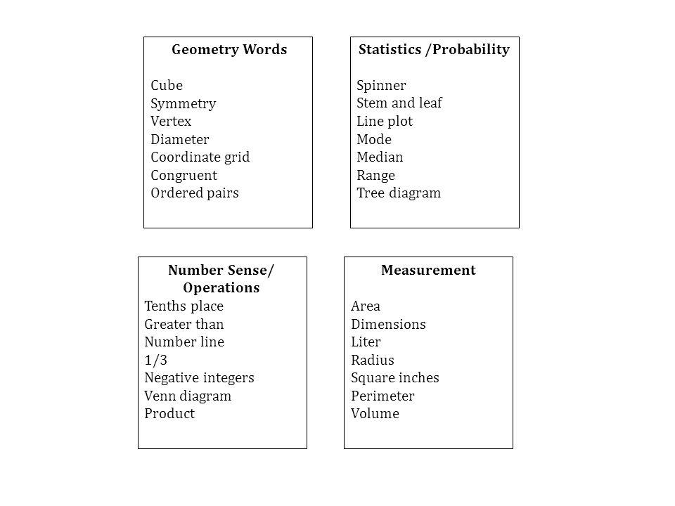 Statistics /Probability
