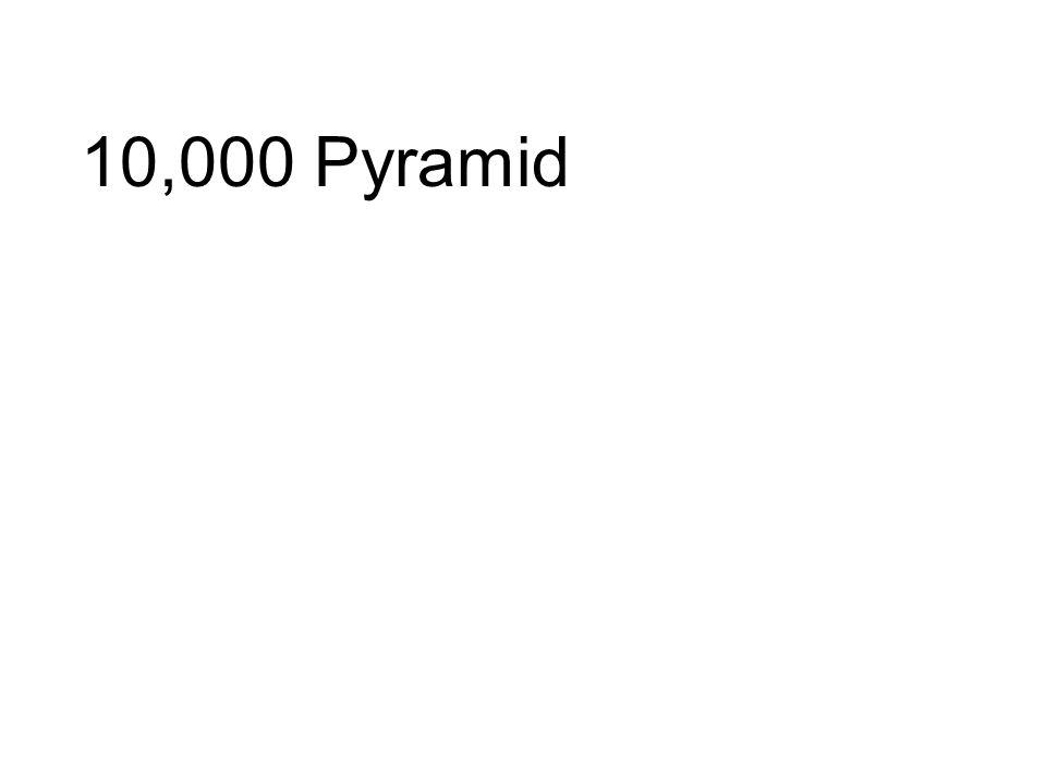 10,000 Pyramid