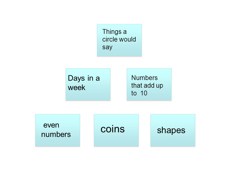 coins shapes Days in a week even numbers Things a circle would say