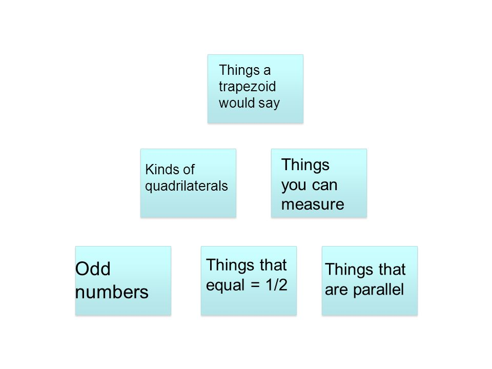 Odd numbers Things you can measure Things that equal = 1/2