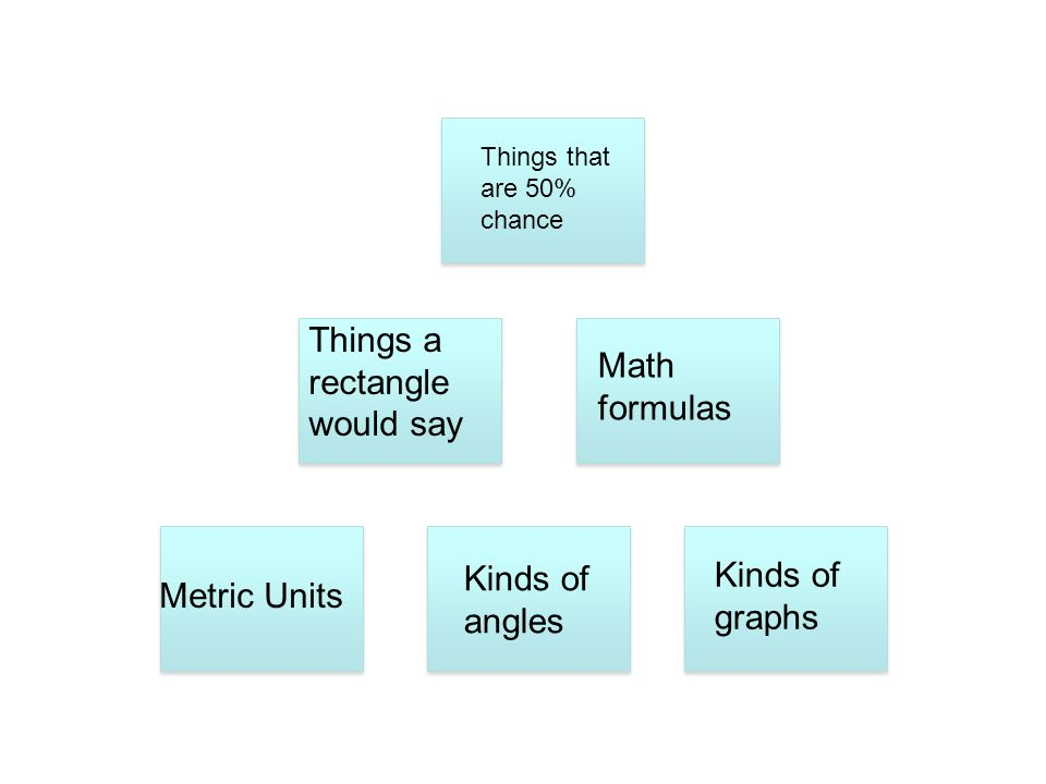 Things a rectangle would say Math formulas