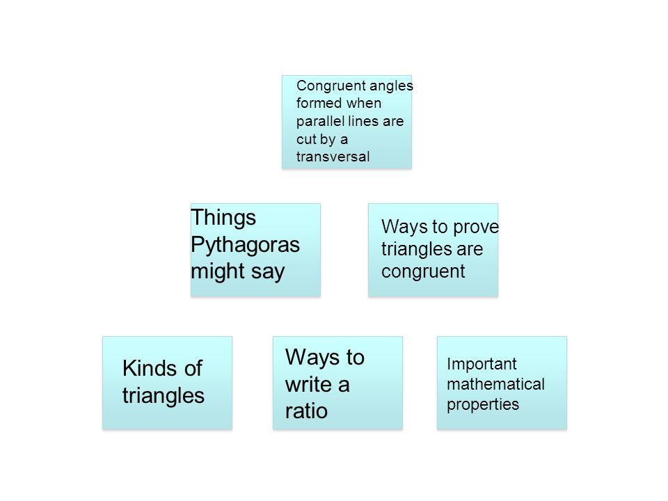 Things Pythagoras might say