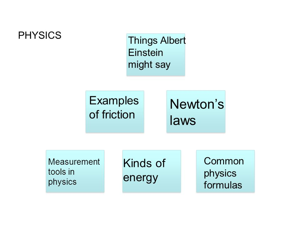 Newton's laws Examples of friction Kinds of energy PHYSICS